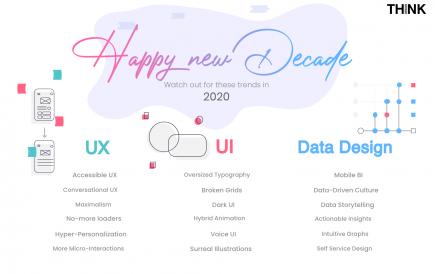 Happy New Decade!